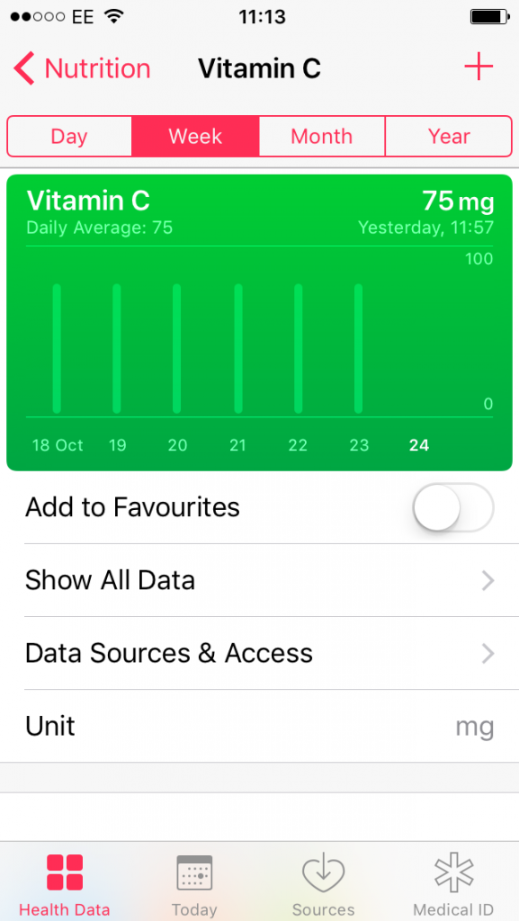 How the iPhone's Health App Could Help You to Lose Weight